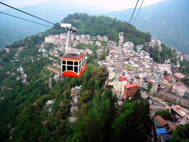 Gangtok - tourist destination of North east India