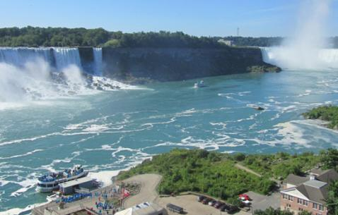 Adventure Activities in Niagara Falls