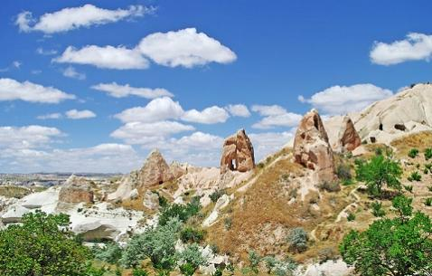 Things to do in Nevsehir
