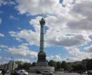 Paris Itinerary 7 Days