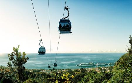 Monte Cable Car Image