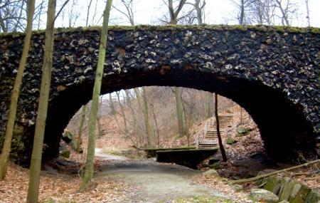 Schenley Park Image