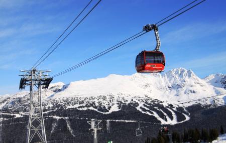Peak To Peak Gondola Image