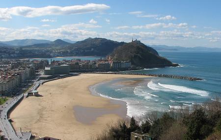 Zurriola Beach Image