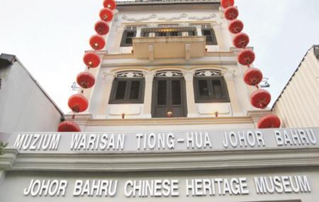 Chinese Heritage Museum Image