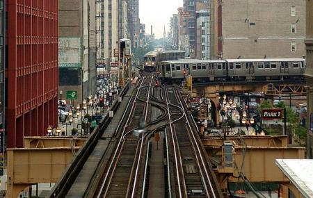 Chicago Loop Image
