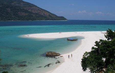 Ao Sane Beach Image