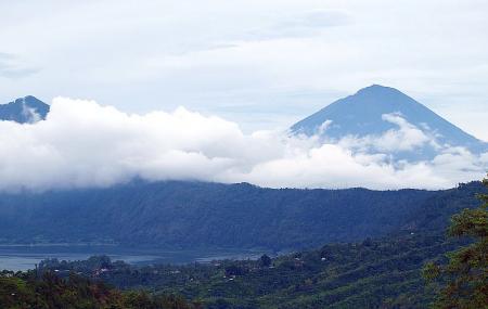 Mount Batur Image
