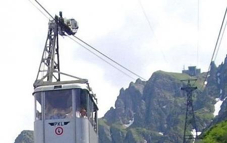 Kasprowy Wierch Cable Car Image