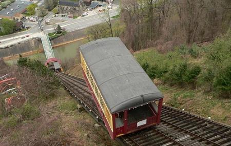 Johnstown Inclined Plane Image