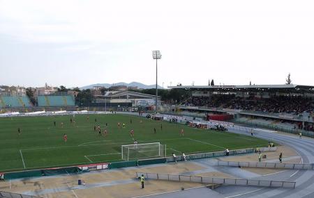 Hotels Near Stadio Olimpico