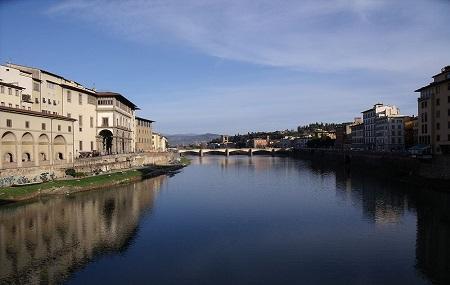 Arno Image