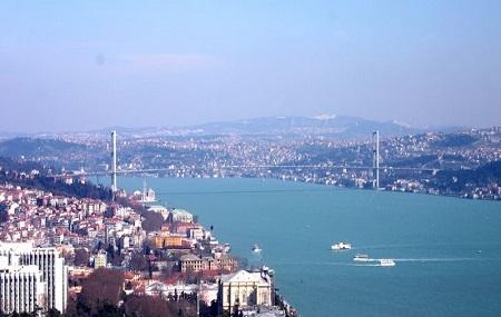 Bosphorus Image
